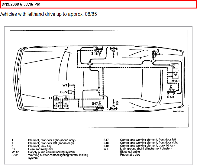 How Can I Get A Vacuum Diagram For A 1985 500 Sel