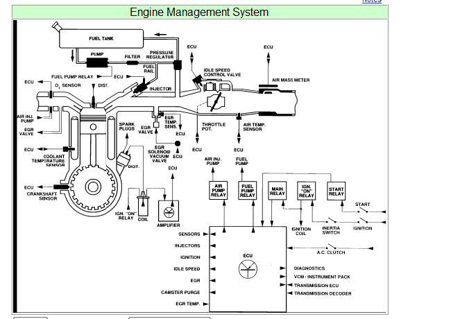 I need an exact diagram of the vacuum hose lines on the engine of – Jaguar Engine Vacuum Diagrams