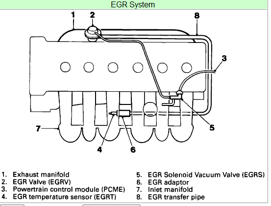 I Need An Exact Diagram Of The Vacuum Hose Lines On The