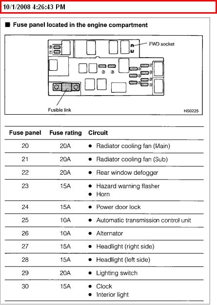 2008 10 01_192857_2008 10 01_162645 looking for fuse box diagram for 99 subaru imprezza? 03 wrx fuse box diagram at n-0.co