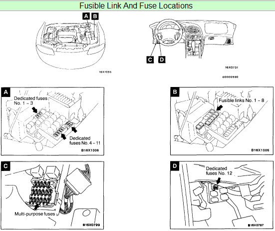 I have a 98 Chrysler Sebring. Its the 2.5 V6 Coupe.: 1997 Chrysler Sebring Fuse Box Diagram at e-platina.org