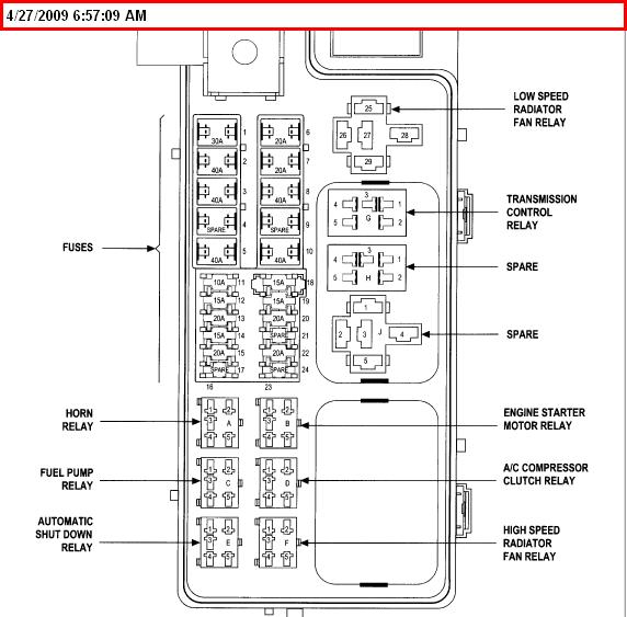Beste Pt Cruiser 2 4 Motor Schaltplan Ideen - Der Schaltplan ...