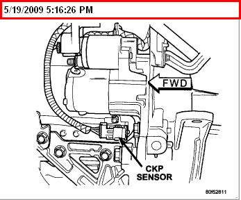 sebring starter location grand marquis starter location
