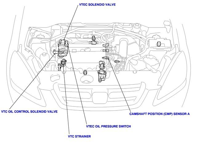 2003 honda accord vtec solenoid location