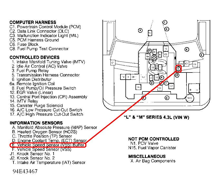 Location of vss signal buffer module in 94 Astro van. Throttle body engine with 4L60E trans