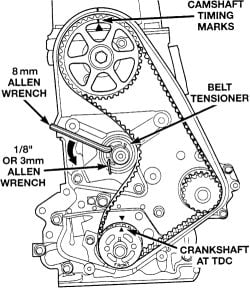 Timing on 98 Plymouth Breeze 2 4 Timing Belt Diagram