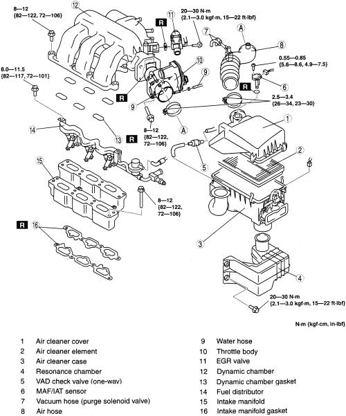 How Do I Replace Step By The Spark Plugs On A 2004 Mazda 6 6cylrhjustanswer: Mazda 6 Vacuum Hose Locations At Elf-jo.com