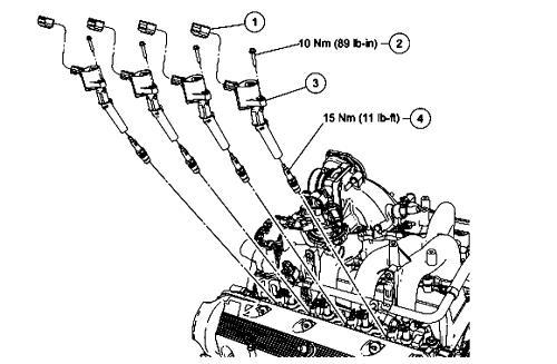 2004 Ford Focus Spark Plugs