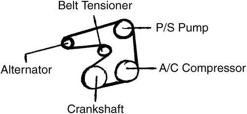 2005 suzuki reno serpentine belt routing and timing belt diagrams