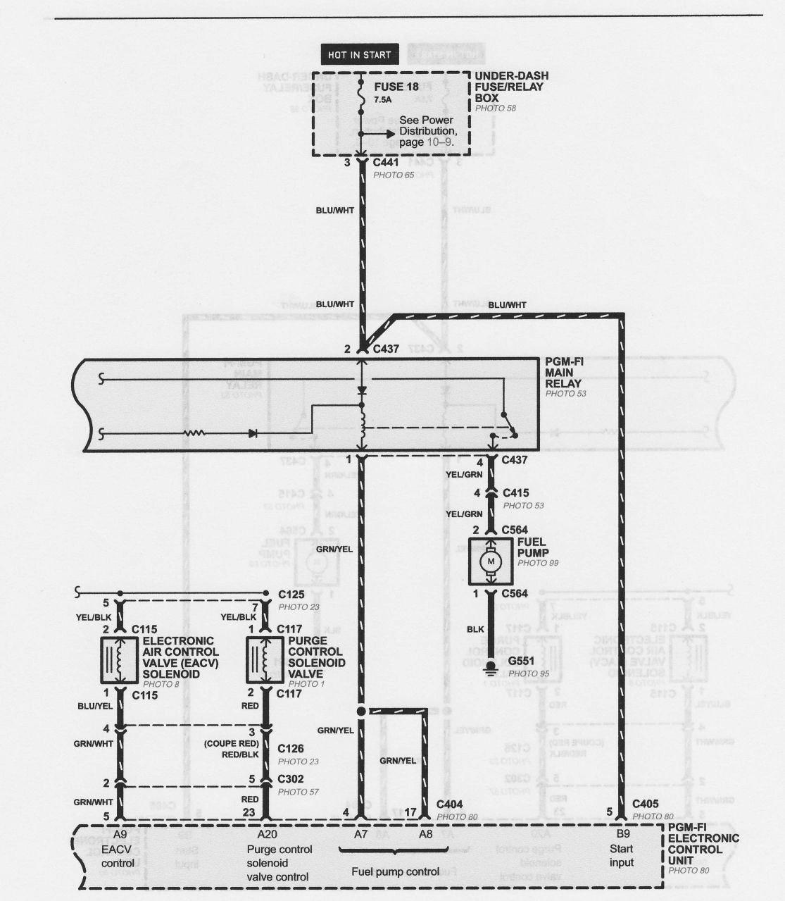 Charmant 92 Honda Civic Schaltplan Zeitgenössisch - Elektrische ...